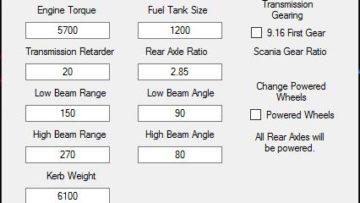 MOD MAKER 1 0 1 ETS2 -Euro Truck Simulator 2 Mods